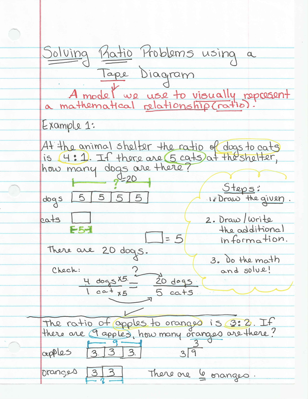 NOTES - 6th Grade Math with Ms. Colon